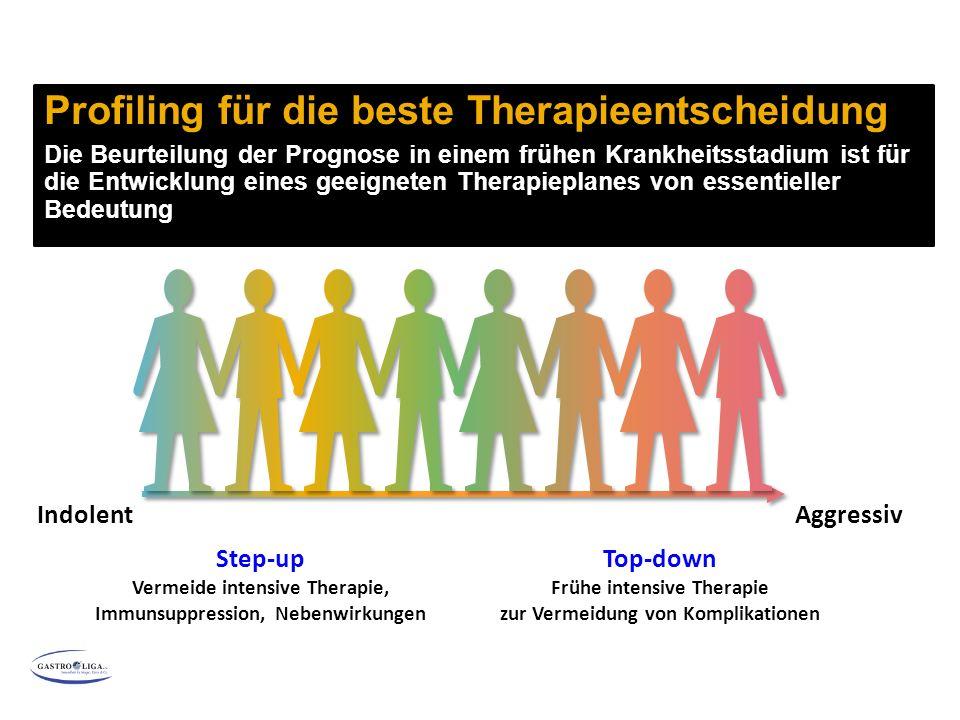 Profiling für die beste Therapieentscheidung