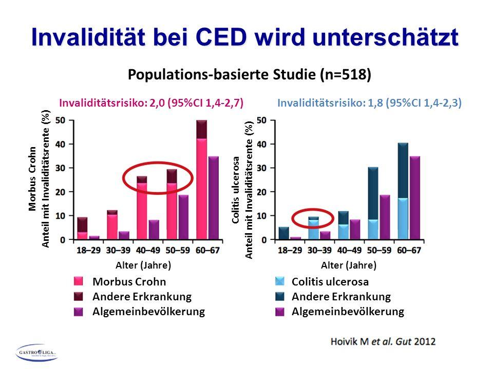 Invalidität bei CED wird unterschätzt