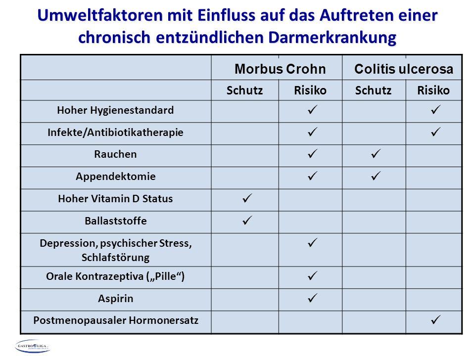 Umweltfaktoren mit Einfluss auf das Auftreten einer chronisch entzündlichen Darmerkrankung