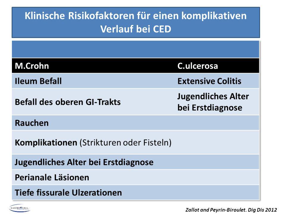 Klinische Risikofaktoren für einen komplikativen Verlauf bei CED