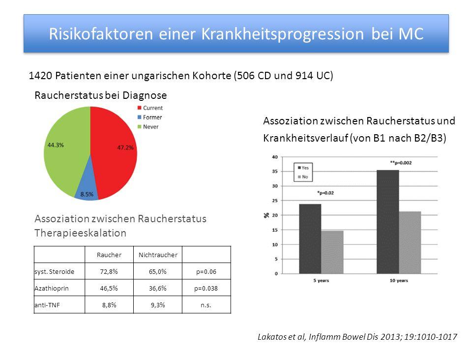 Risikofaktoren einer Krankheitsprogression bei MC