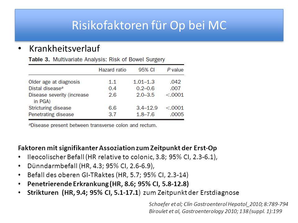 Risikofaktoren für Op bei MC