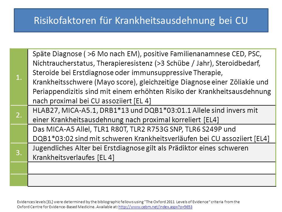 Risikofaktoren für Krankheitsausdehnung bei CU