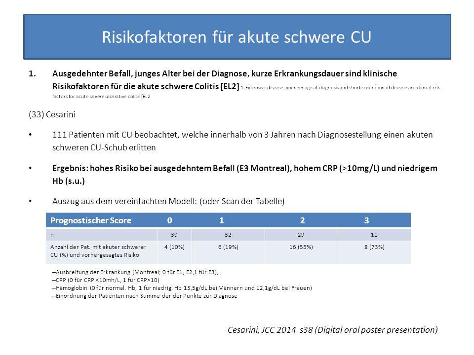 Risikofaktoren für akute schwere CU
