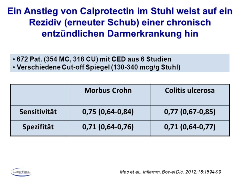 Mao et al., Inflamm. Bowel Dis. 2012;18:1894-99