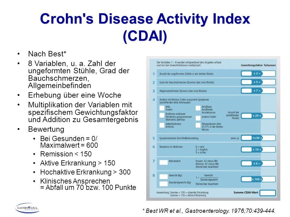 Crohn s Disease Activity Index (CDAI)