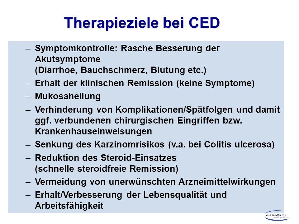 Therapieziele bei CED Symptomkontrolle: Rasche Besserung der Akutsymptome (Diarrhoe, Bauchschmerz, Blutung etc.)