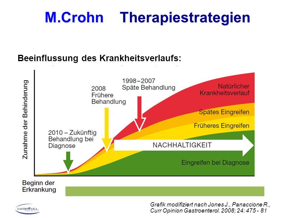 M.Crohn Therapiestrategien