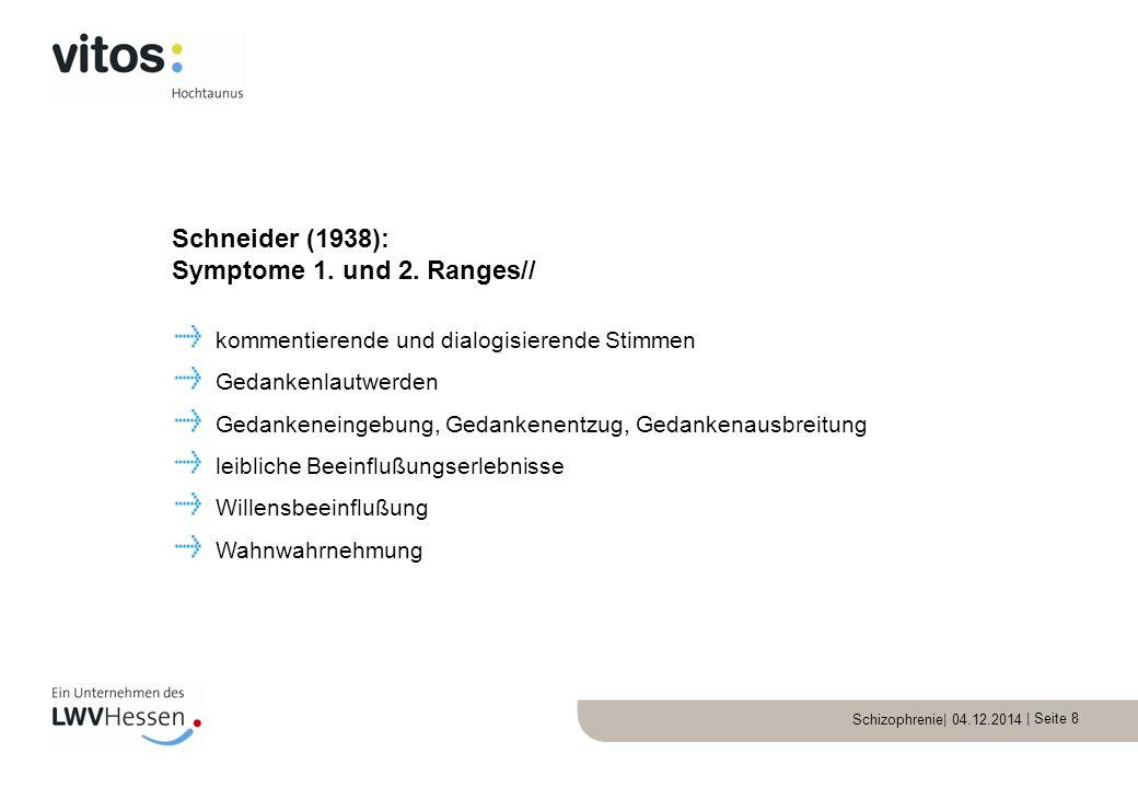 Schneider (1938): Symptome 1. und 2. Ranges//