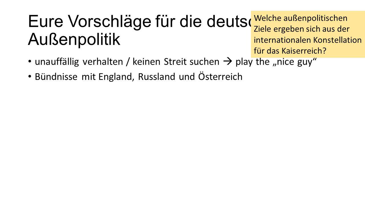 Eure Vorschläge für die deutsche Außenpolitik