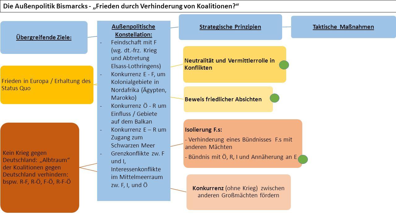 flottenruestung in deutschland