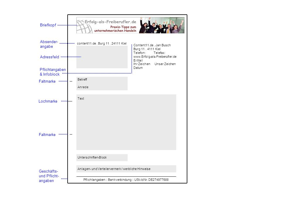 Pflichtangaben & Infoblock