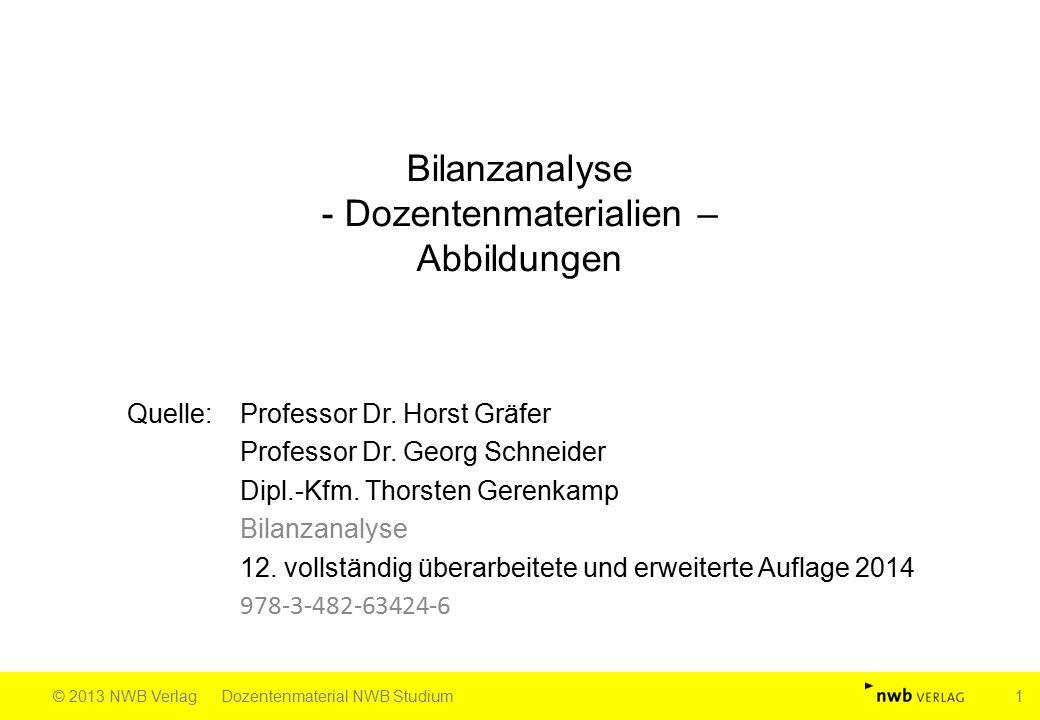 Bilanzanalyse - Dozentenmaterialien – Abbildungen