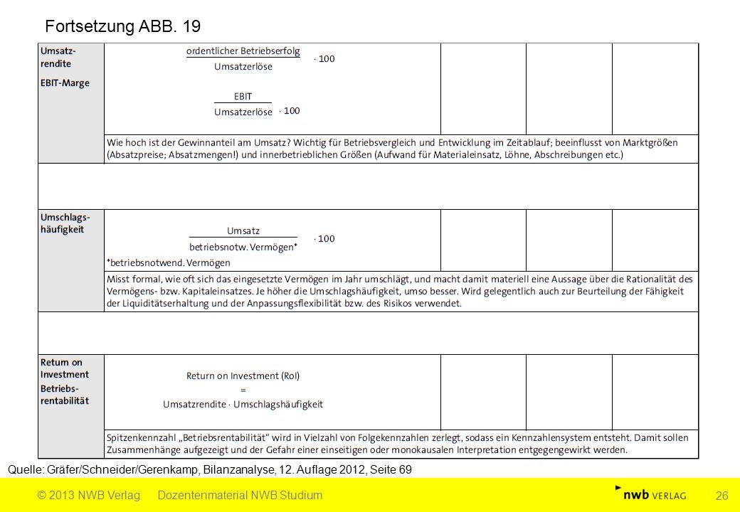 Fortsetzung ABB. 19 Quelle: Gräfer/Schneider/Gerenkamp, Bilanzanalyse, 12. Auflage 2012, Seite 69. © 2013 NWB Verlag.