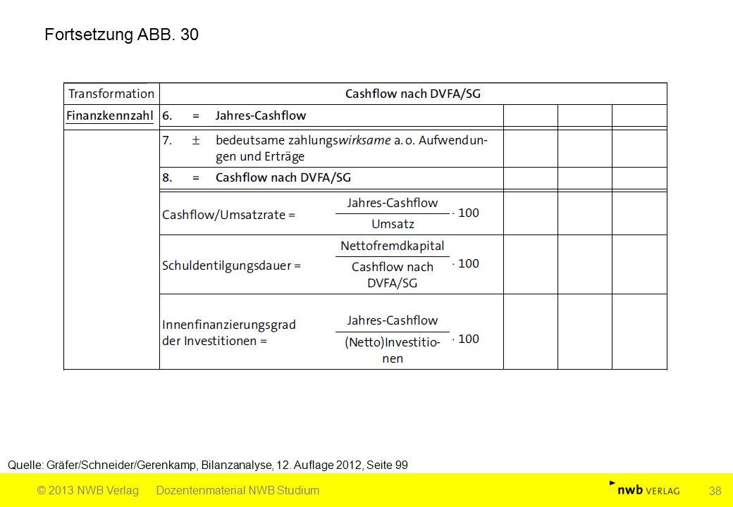Fortsetzung ABB. 30 Quelle: Gräfer/Schneider/Gerenkamp, Bilanzanalyse, 12. Auflage 2012, Seite 99. © 2013 NWB Verlag.