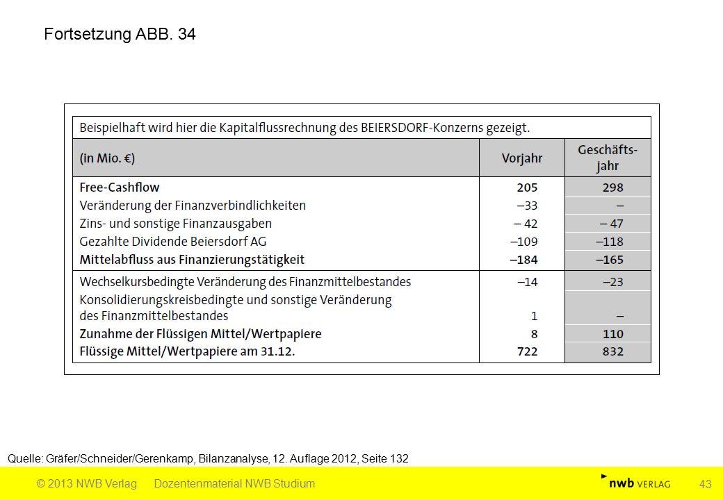 Fortsetzung ABB. 34 Quelle: Gräfer/Schneider/Gerenkamp, Bilanzanalyse, 12. Auflage 2012, Seite 132.