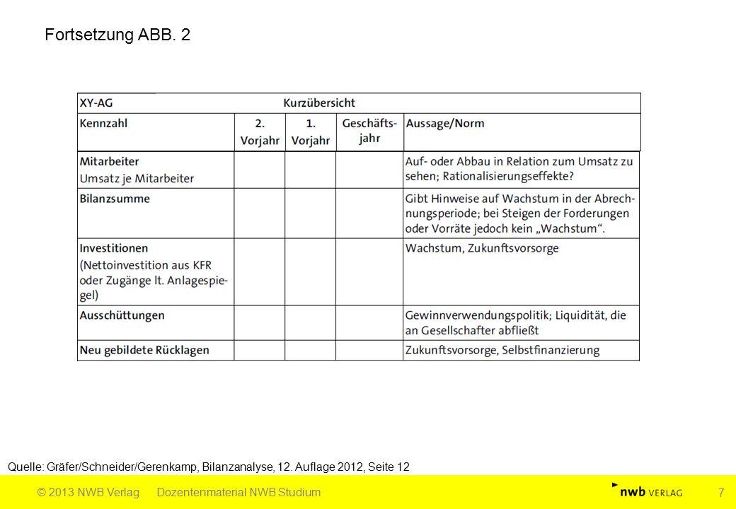 Fortsetzung ABB. 2 Quelle: Gräfer/Schneider/Gerenkamp, Bilanzanalyse, 12. Auflage 2012, Seite 12. © 2013 NWB Verlag.