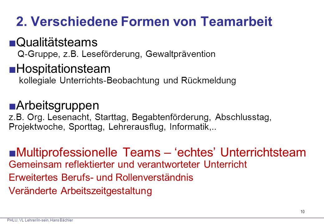 2. Verschiedene Formen von Teamarbeit