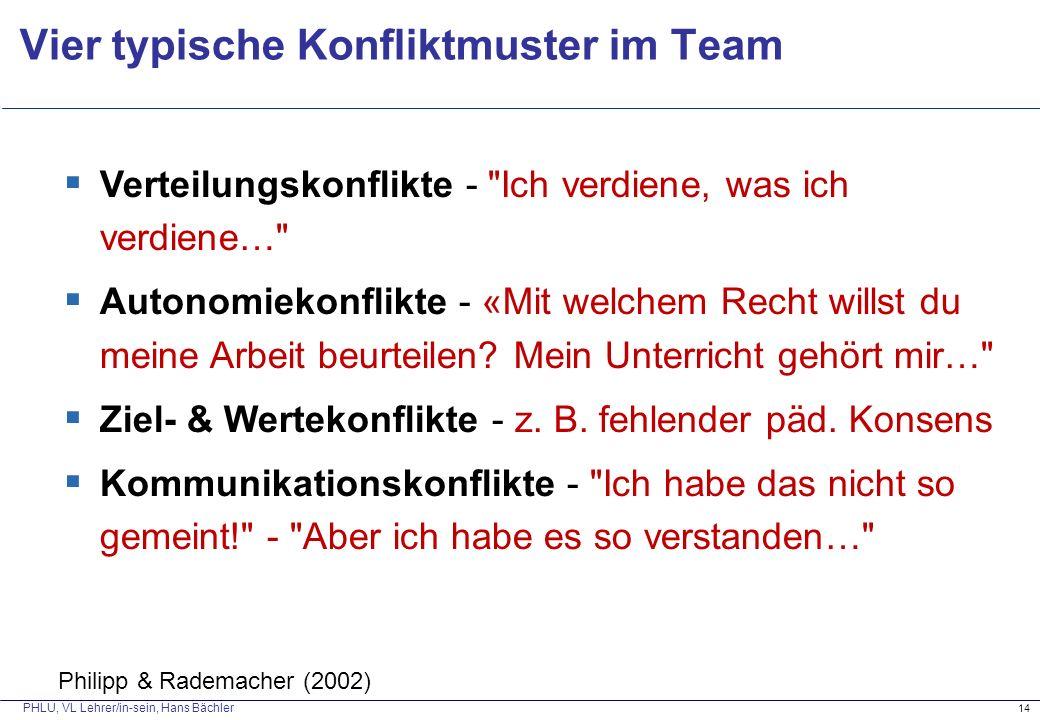 Vier typische Konfliktmuster im Team