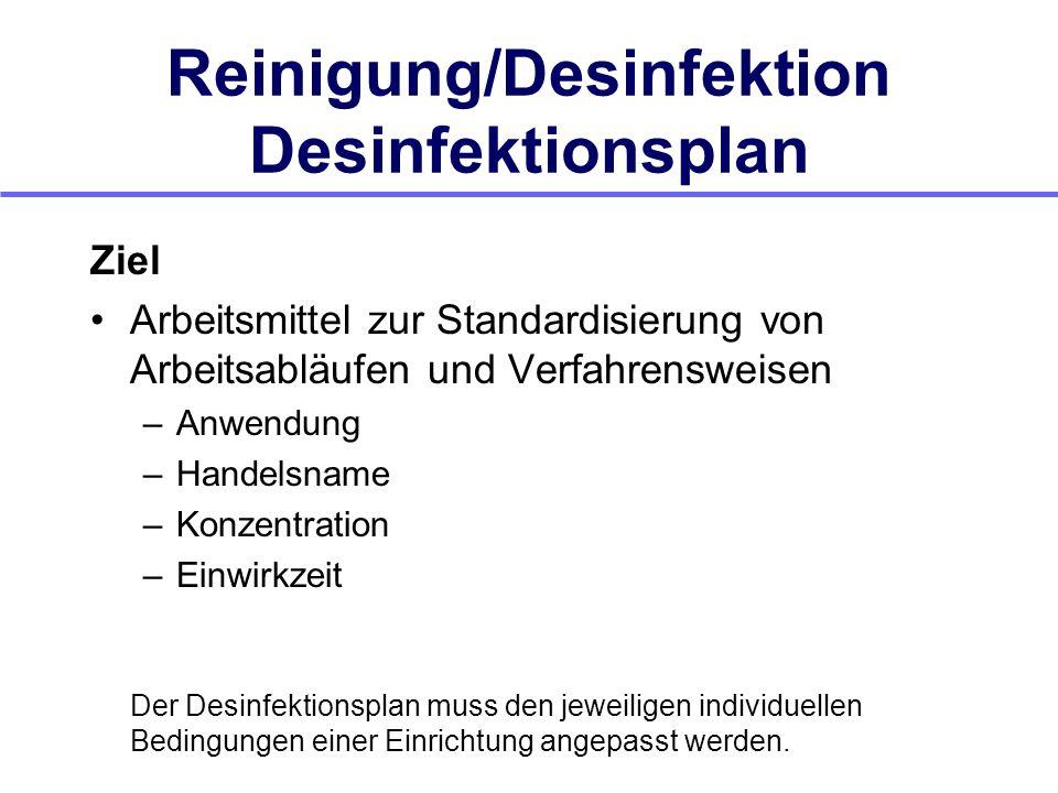 Reinigung/Desinfektion Desinfektionsplan