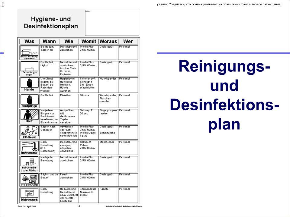 Reinigungs- und Desinfektions-plan