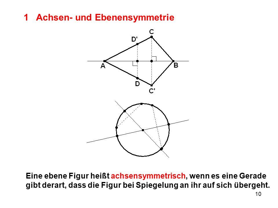 1 Achsen- und Ebenensymmetrie