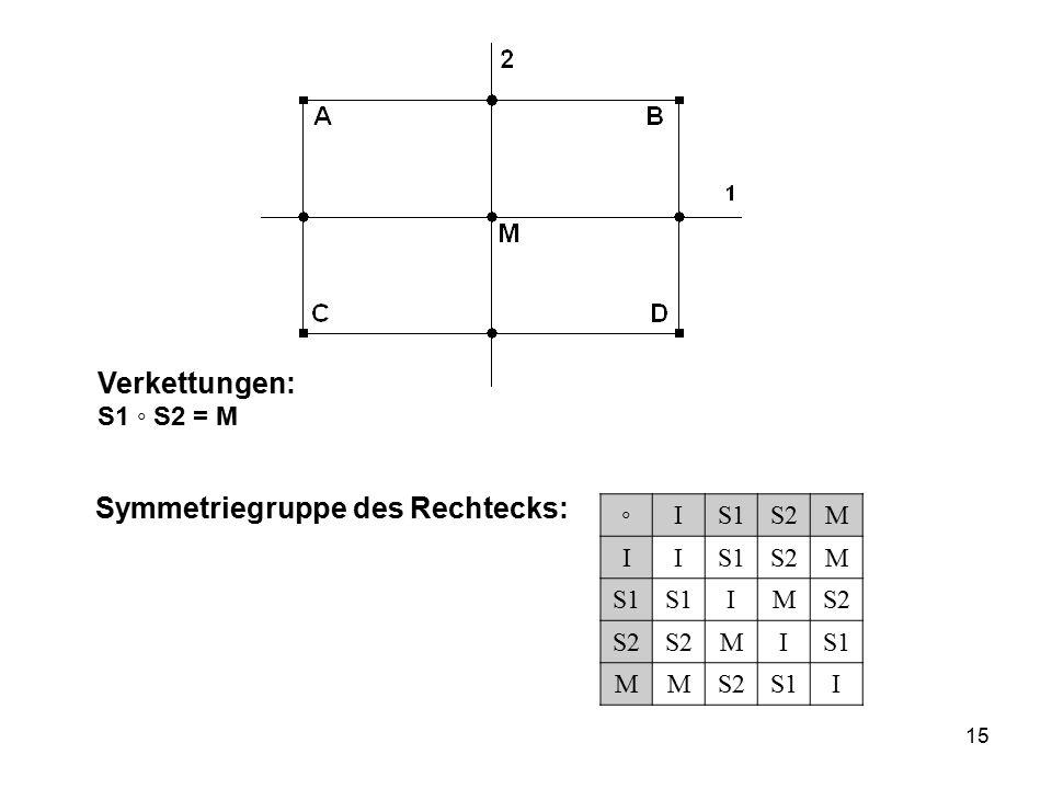 Symmetriegruppe des Rechtecks: