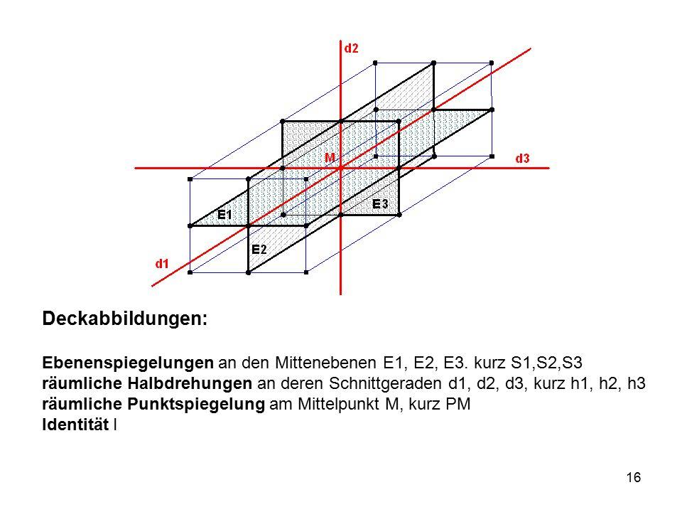 Deckabbildungen: Ebenenspiegelungen an den Mittenebenen E1, E2, E3. kurz S1,S2,S3.