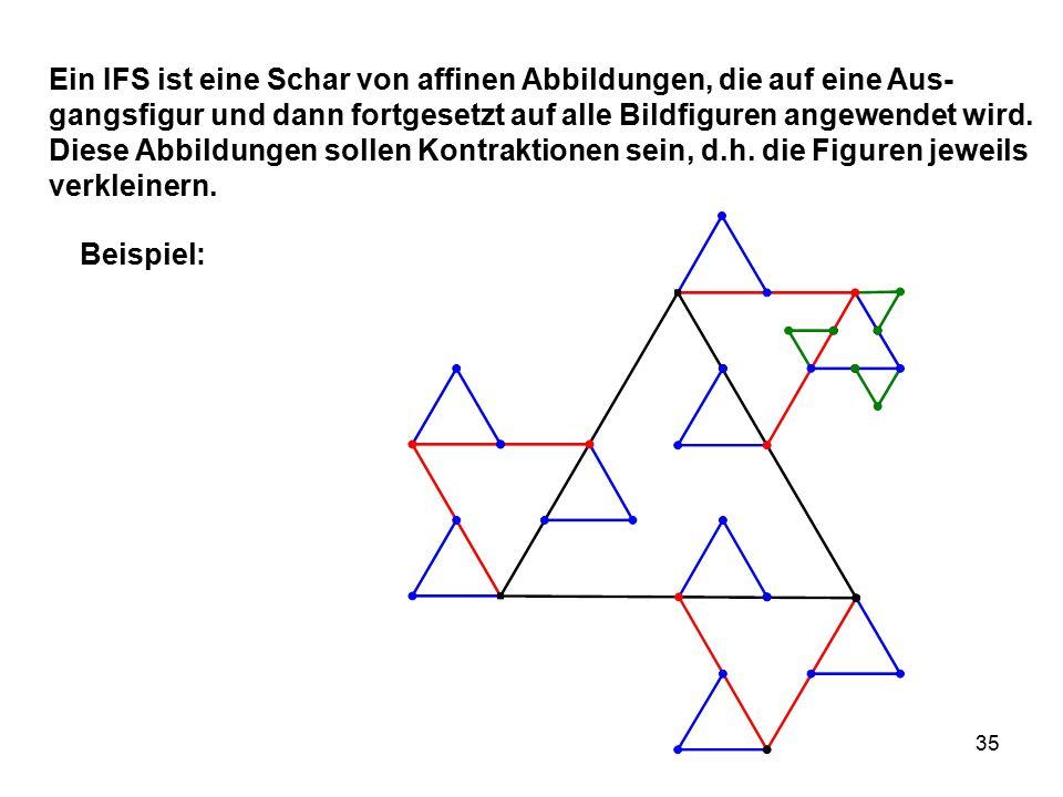 Ein IFS ist eine Schar von affinen Abbildungen, die auf eine Aus-