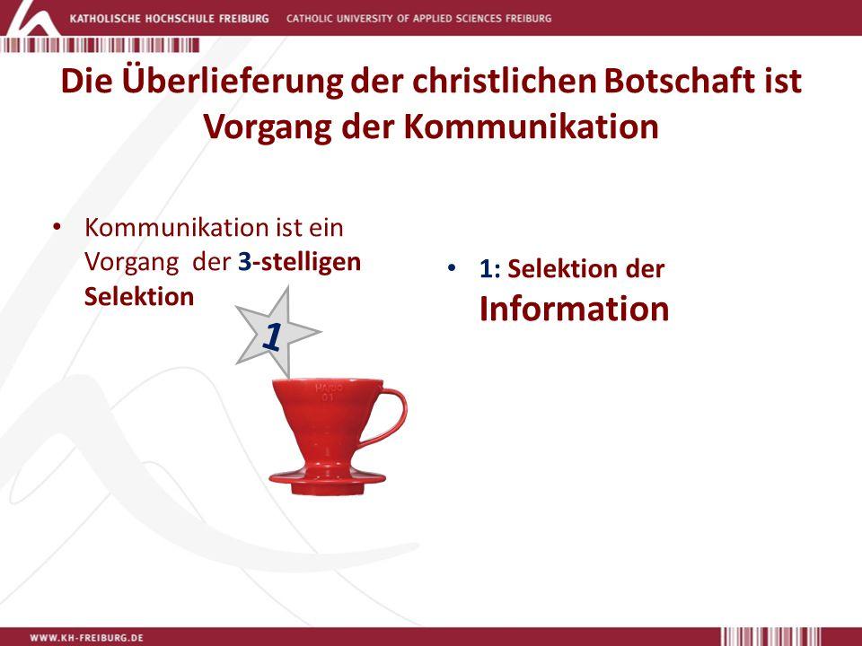 Die Überlieferung der christlichen Botschaft ist Vorgang der Kommunikation