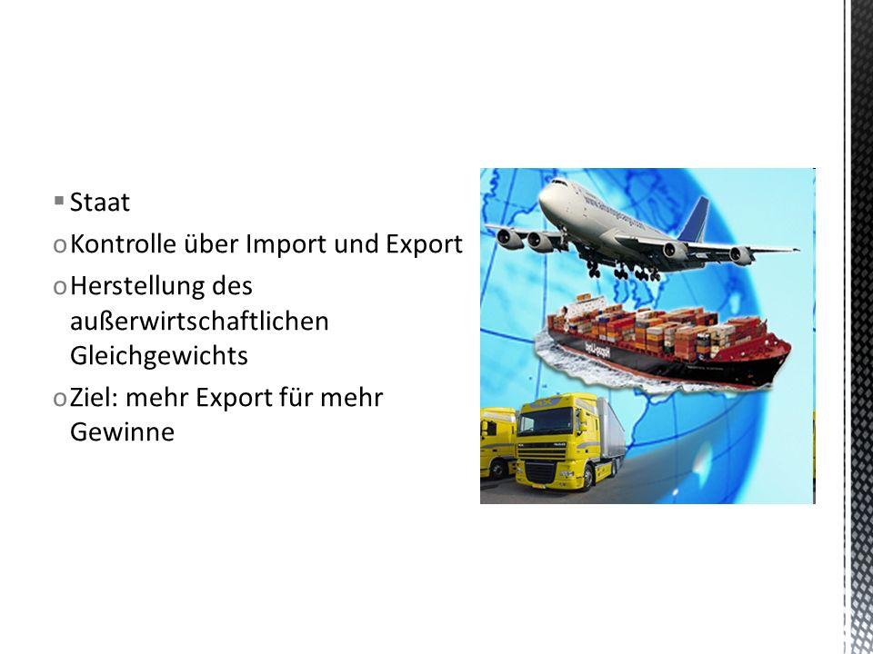 Staat Kontrolle über Import und Export. Herstellung des außerwirtschaftlichen Gleichgewichts.