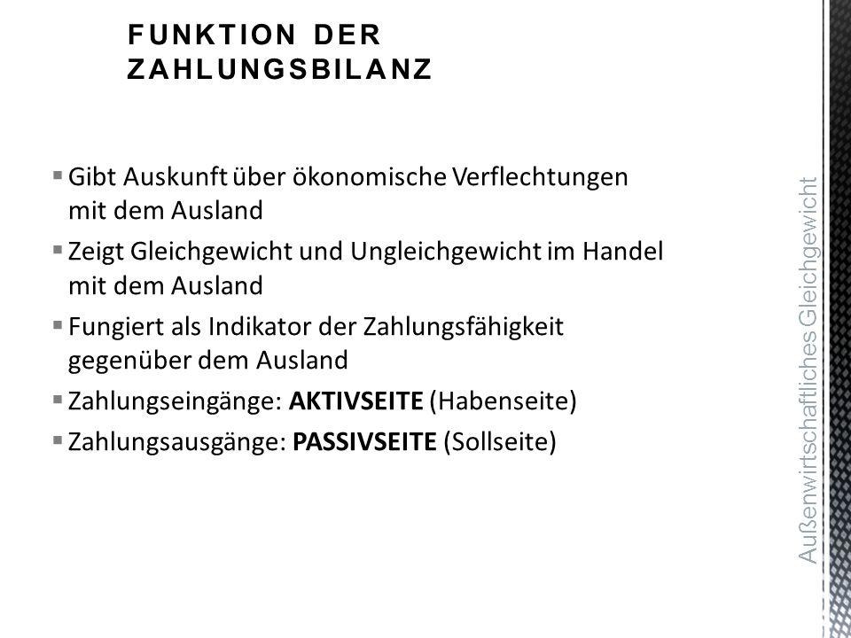 FUNKTION DER ZAHLUNGSBILANZ