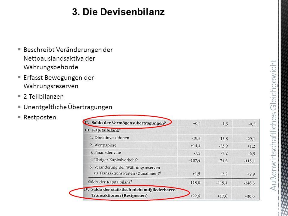 3. Die Devisenbilanz Außenwirtschaftliches Gleichgewicht