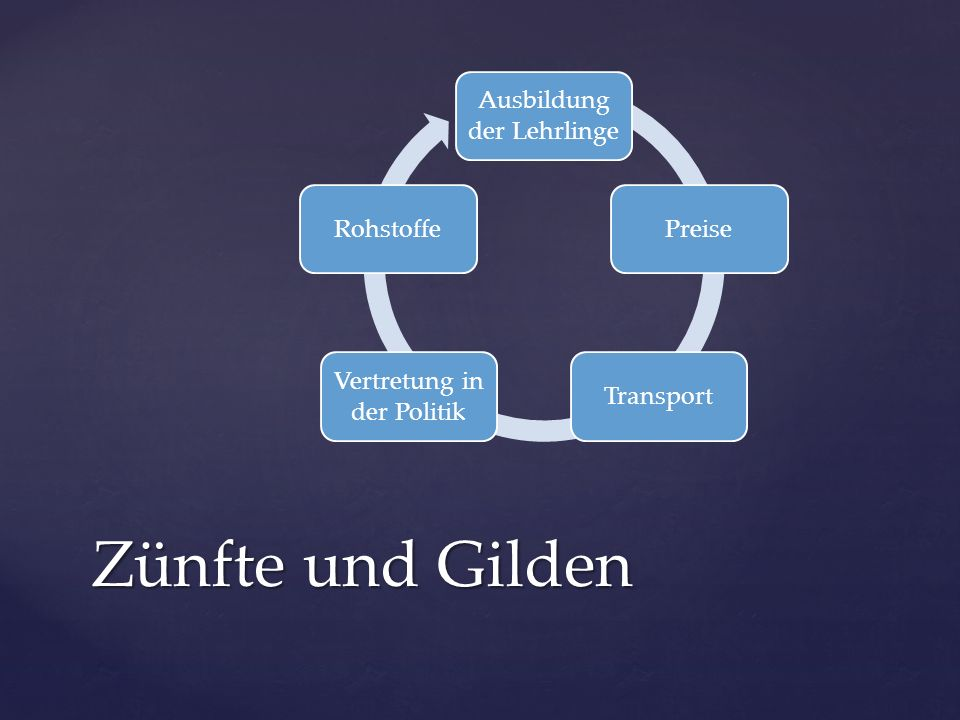 Zünfte und Gilden Ausbildung der Lehrlinge Preise Transport