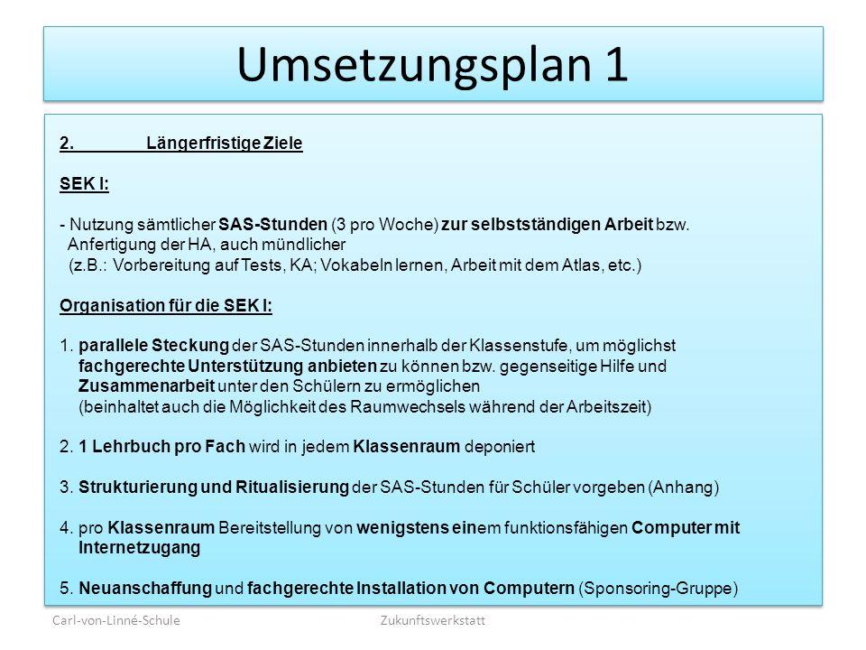 Umsetzungsplan 1 2. Längerfristige Ziele SEK I:
