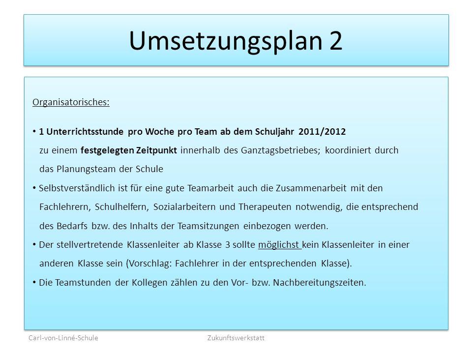 Umsetzungsplan 2 Organisatorisches: