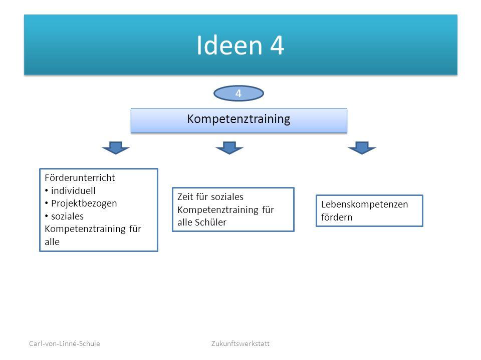 Ideen 4 Kompetenztraining 4 Förderunterricht individuell