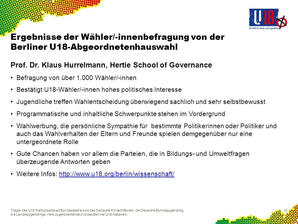 Ergebnisse der Wähler/-innenbefragung von der Berliner U18-Abgeordnetenhauswahl