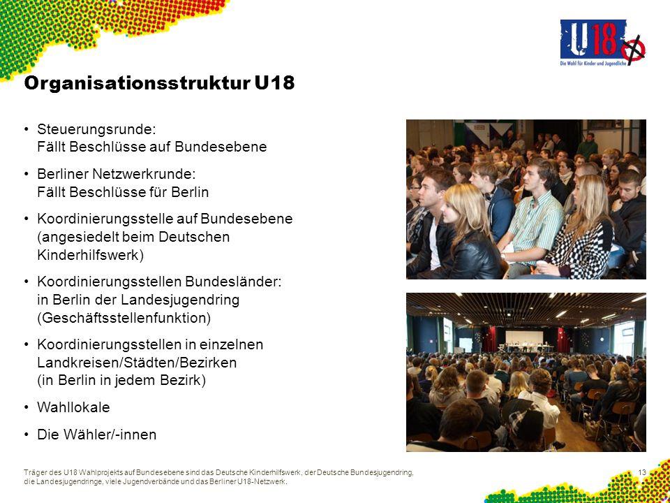 Organisationsstruktur U18