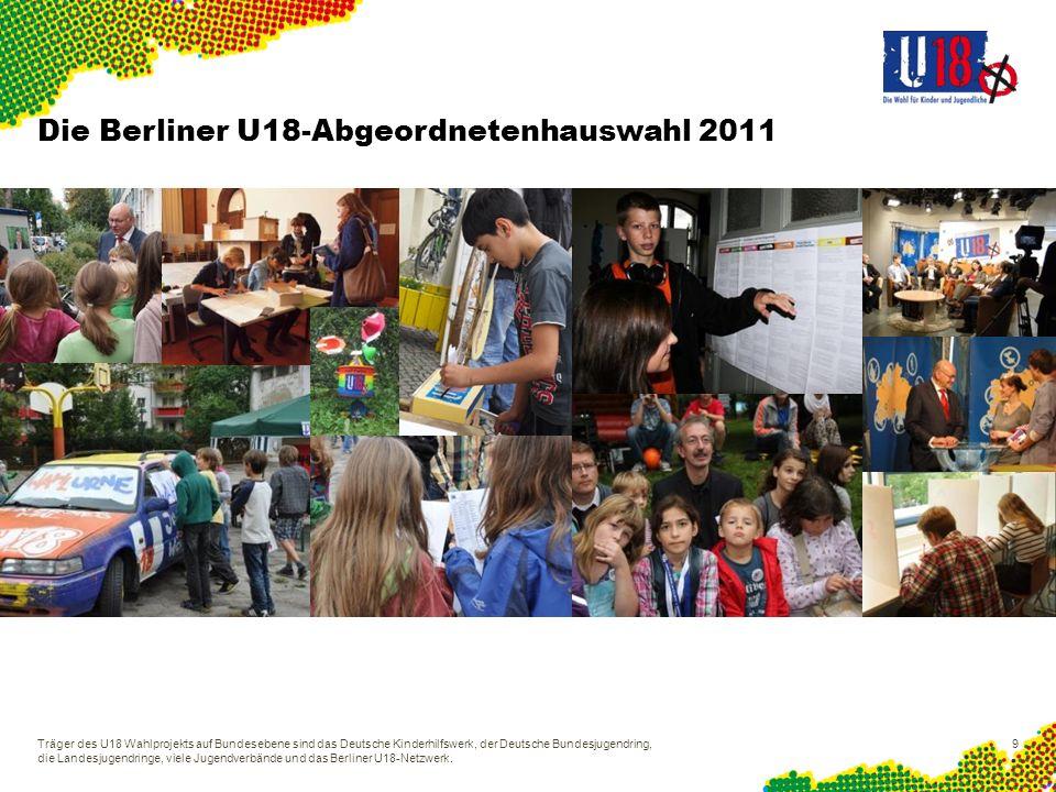 Die Berliner U18-Abgeordnetenhauswahl 2011