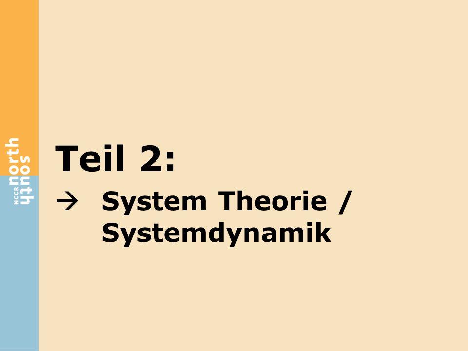 Teil 2:  System Theorie / Systemdynamik