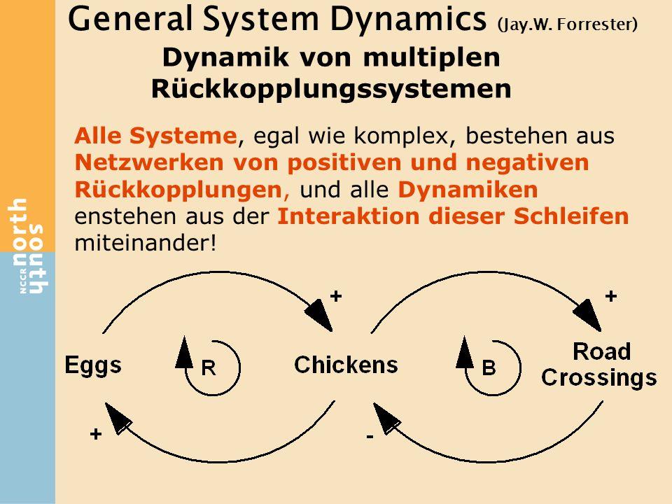 Rückkopplungssystemen