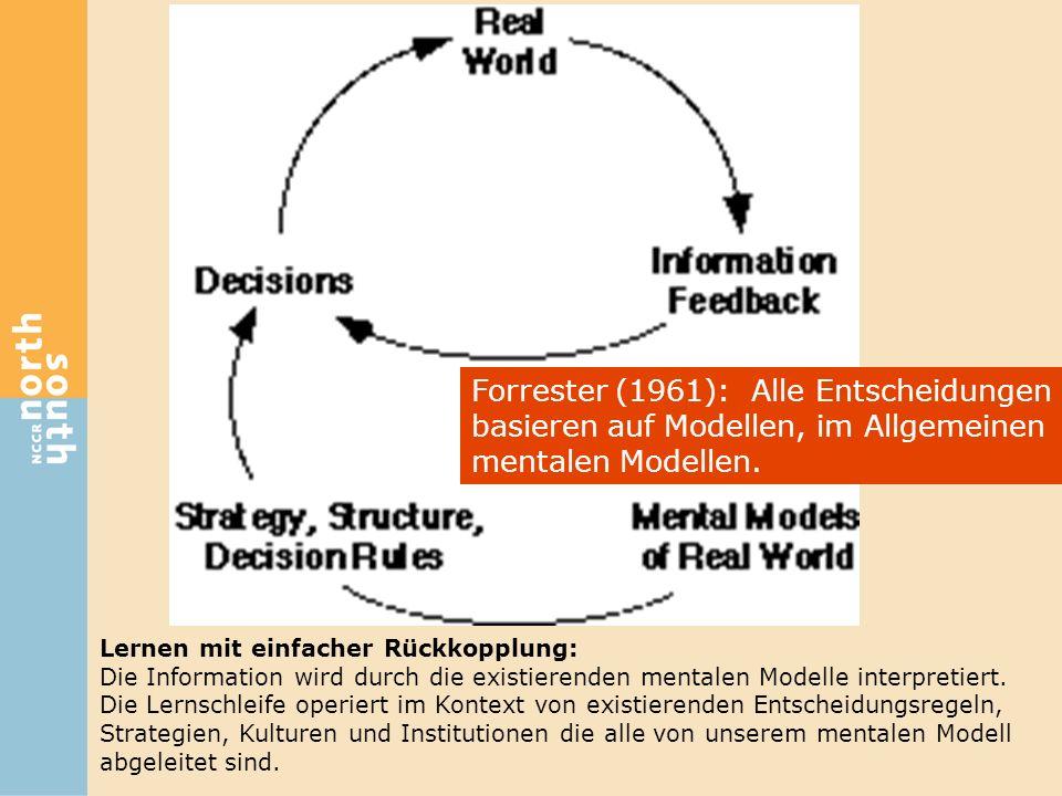 Forrester (1961): Alle Entscheidungen basieren auf Modellen, im Allgemeinen mentalen Modellen.