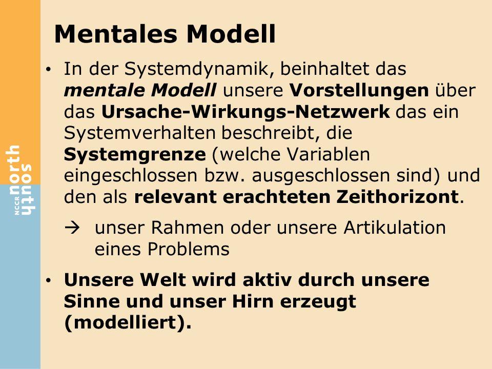 Mentales Modell