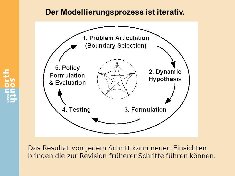 Der Modellierungsprozess ist iterativ.