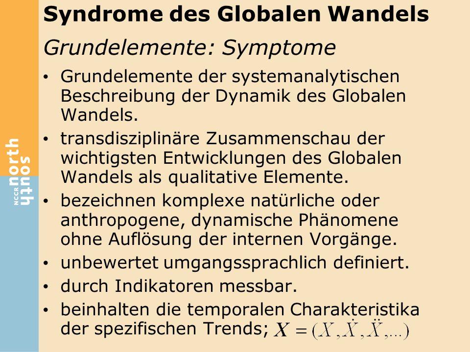 Grundelemente: Symptome