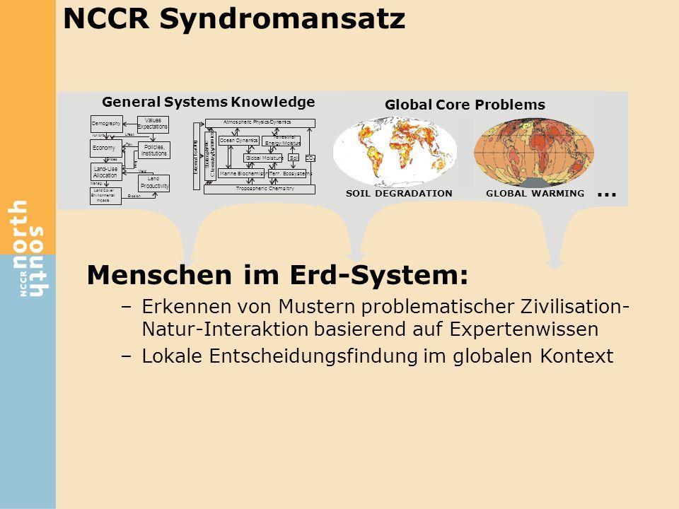 NCCR Syndromansatz Menschen im Erd-System: