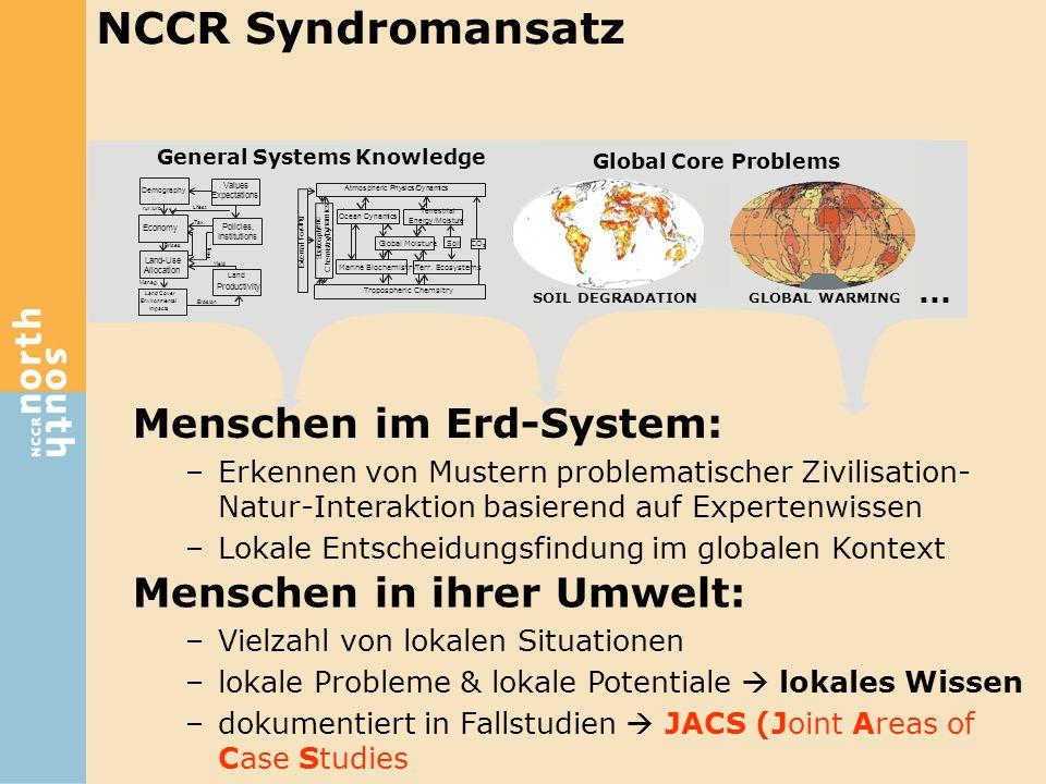 NCCR Syndromansatz Menschen im Erd-System: Menschen in ihrer Umwelt: