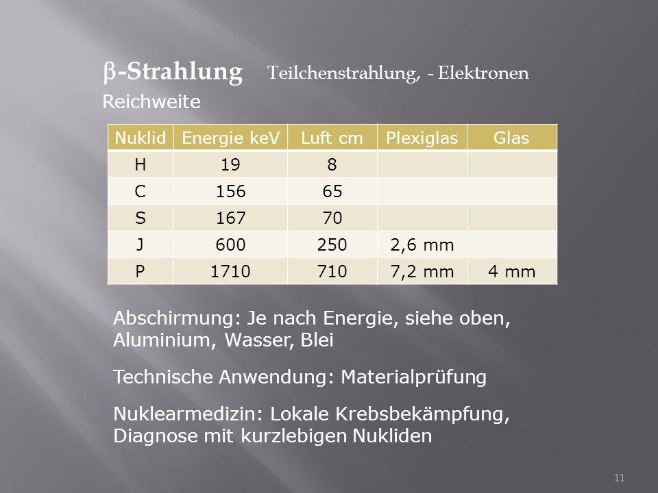 b-Strahlung Teilchenstrahlung, - Elektronen Reichweite