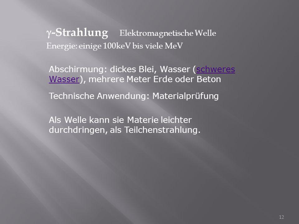 g-Strahlung Elektromagnetische Welle